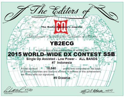 cqww ssb 2015